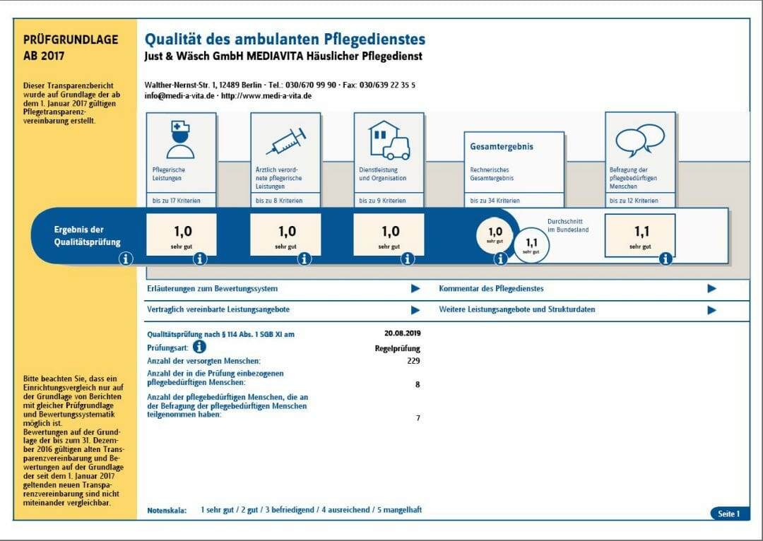 Qualitätsbewertung Medi-A-Vita